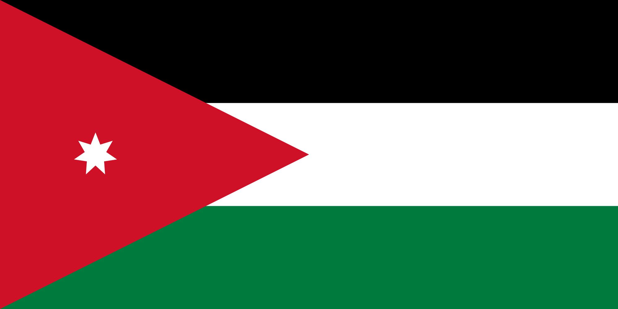 حزب العهد الأردني